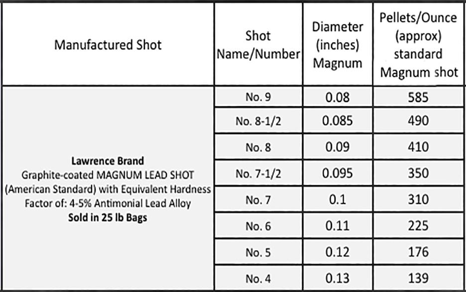magnum-lead-shot